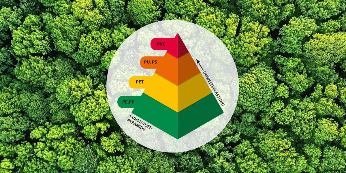 Umweltverträglichkeit im Kunststoffdruck ist möglich!